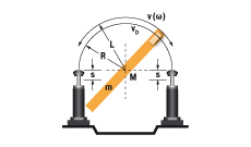 Schwenkende Masse mit Antriebsmoment (z. B. Wendeeinrichtung) trifft auf Stoßdämpfer